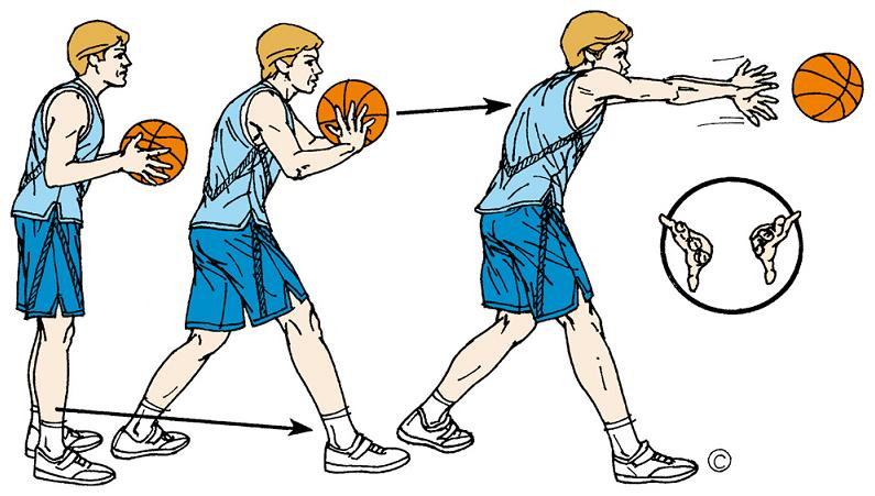 Basketball passing drills at home
