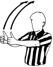 Basketball Referee Signals And Meaning Inspirational Basketball