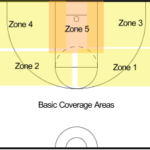 basketball zone coverage